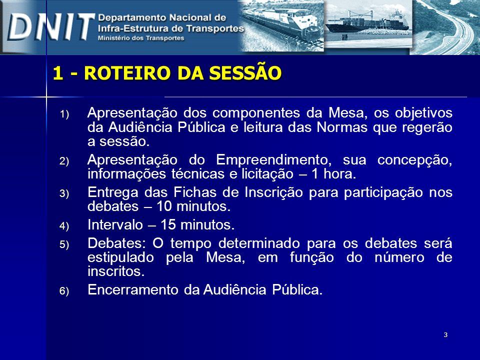 3 1- ROTEIRO DA SESSÃO 1) Apresentação dos componentes da Mesa, os objetivos da Audiência Pública e leitura das Normas que regerão a sessão. 2) Aprese