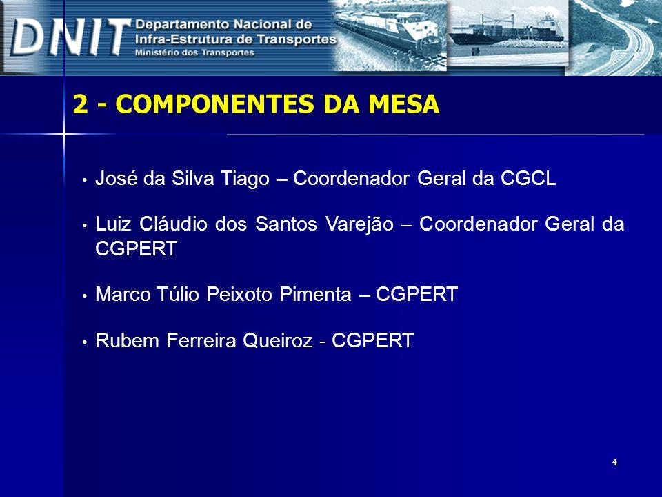 4 2- COMPONENTES DA MESA José da Silva Tiago – Coordenador Geral da CGCL Luiz Cláudio dos Santos Varejão – Coordenador Geral da CGPERT Marco Túlio Pei