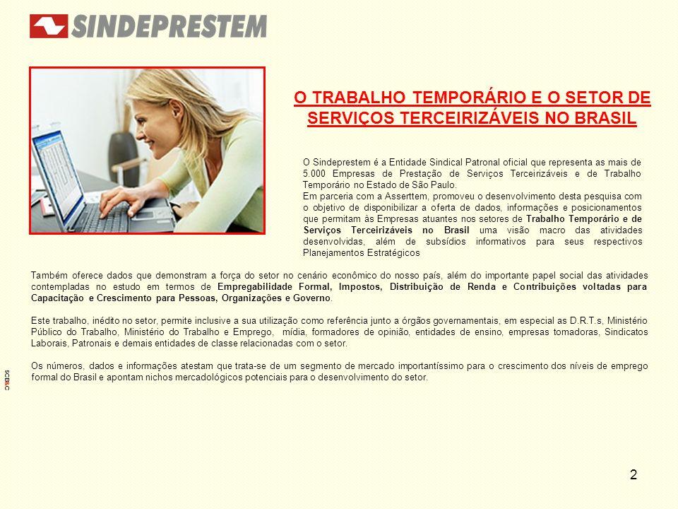 2 O TRABALHO TEMPORÁRIO E O SETOR DE SERVIÇOS TERCEIRIZÁVEIS NO BRASIL O Sindeprestem é a Entidade Sindical Patronal oficial que representa as mais de