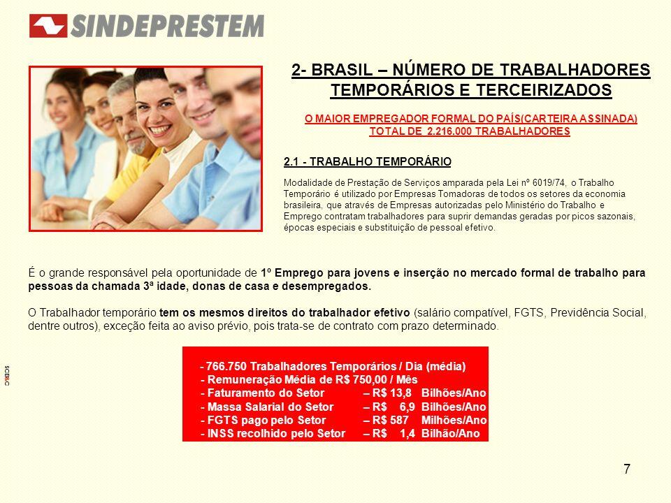 7 2- BRASIL – NÚMERO DE TRABALHADORES TEMPORÁRIOS E TERCEIRIZADOS Modalidade de Prestação de Serviços amparada pela Lei nº 6019/74, o Trabalho Temporá