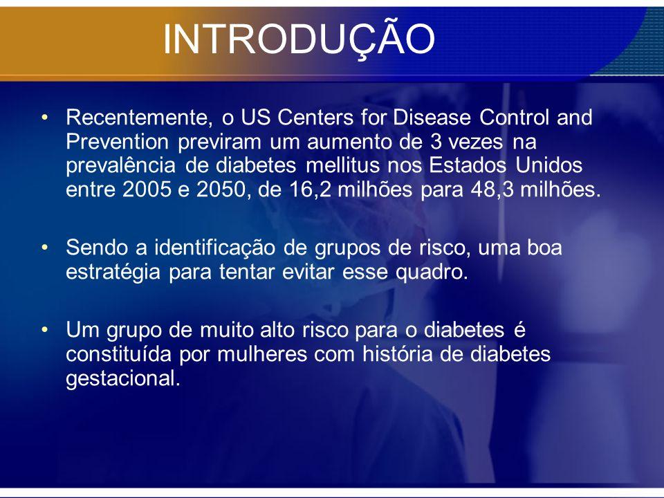 INTRODUÇÃO Recentemente, o US Centers for Disease Control and Prevention previram um aumento de 3 vezes na prevalência de diabetes mellitus nos Estado