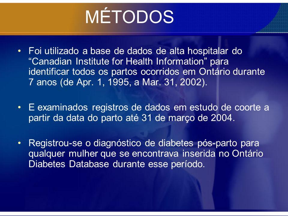 Foram calculadas estatísticas descritivas para descrever o estudo coorte: –Cochran Armitage test para avaliar as mudanças da taxa de diabetes gestacional ao longo do tempo; –Kaplan - Meier método para calcular a taxa de incidência cumulativa o desenvolvimento de diabetes pós-parto –Foi avaliado os fatores de risco que levam a diabetes pós gestação, utilizando o modelo de risco proporcionais Cox Para todas as análises foram utilizados o 2-tailed p = 0,05 como o limiar para significância estatística.