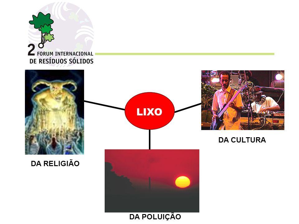 LIXO DA RELIGIÃO DA CULTURA DA POLUIÇÃO