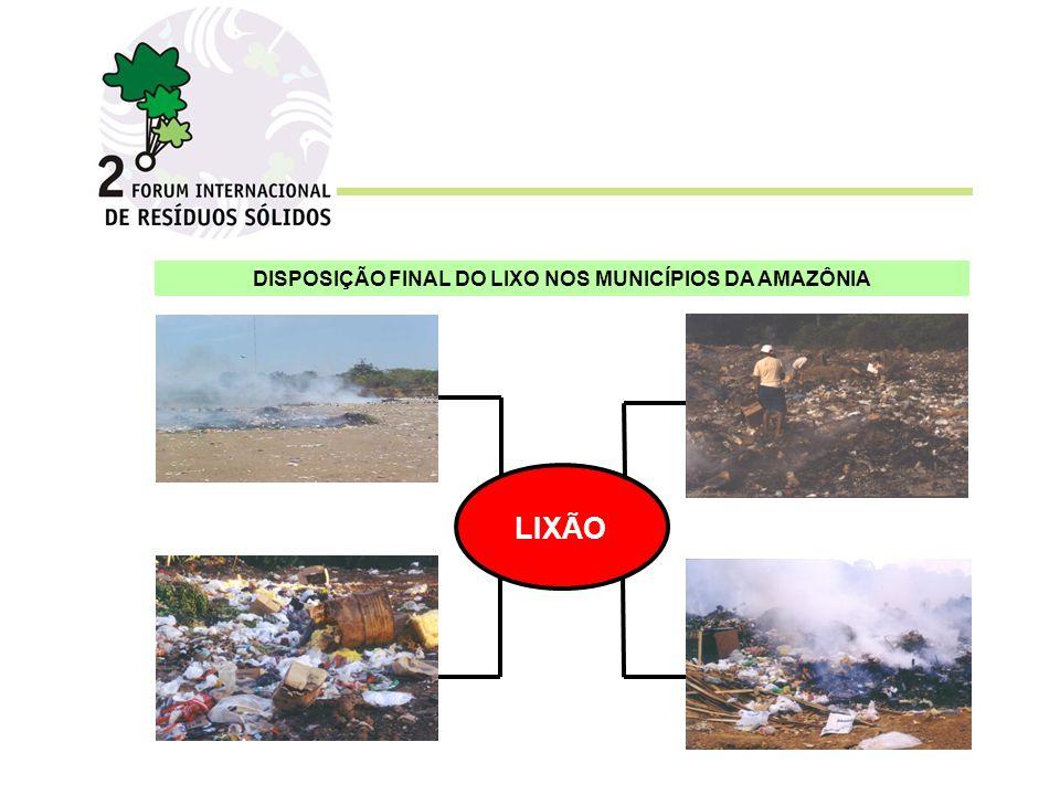 LIXÃO DISPOSIÇÃO FINAL DO LIXO NOS MUNICÍPIOS DA AMAZÔNIA