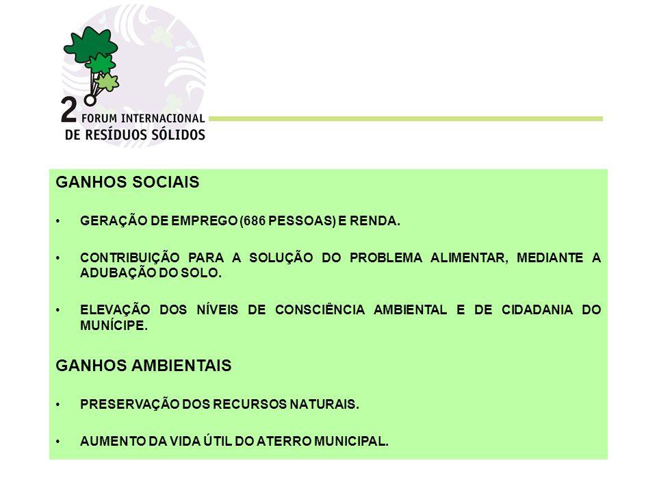 GANHOS SOCIAIS GERAÇÃO DE EMPREGO (686 PESSOAS) E RENDA.