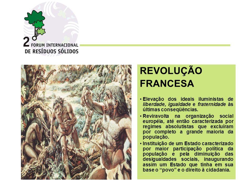 REVOLUÇÃO FRANCESA Elevação dos ideais iluministas de liberdade, igualdade e fraternidade às últimas conseqüências. Reviravolta na organização social