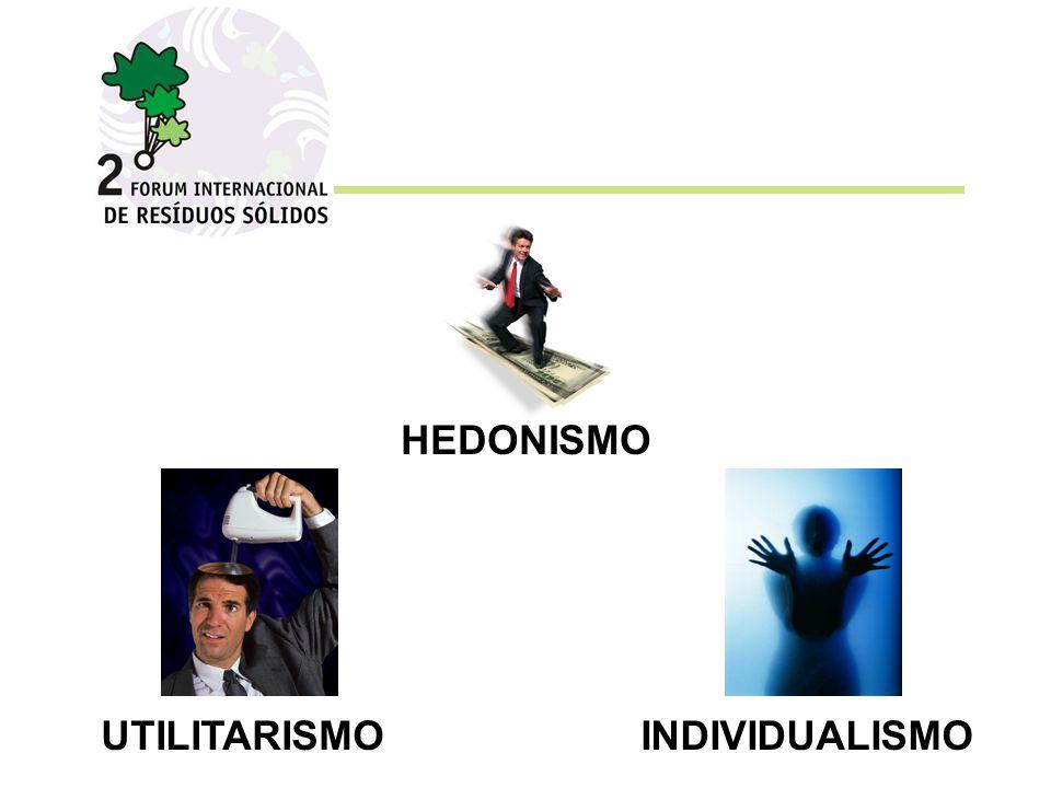 HEDONISMO UTILITARISMOINDIVIDUALISMO