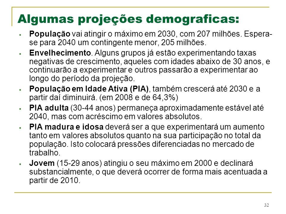 Algumas projeções demograficas: População vai atingir o máximo em 2030, com 207 milhões. Espera- se para 2040 um contingente menor, 205 milhões. Envel