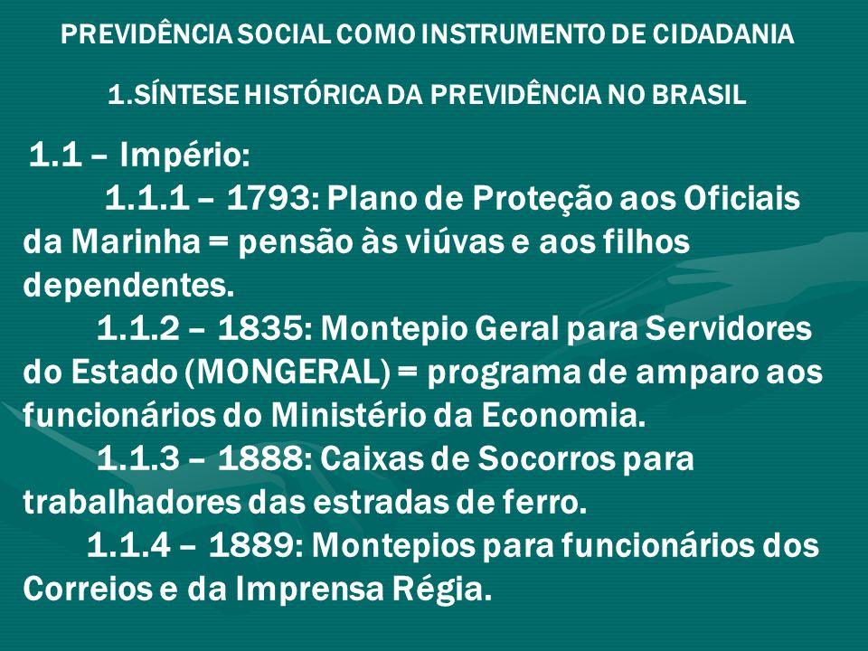 PREVIDÊNCIA SOCIAL COMO INSTRUMENTO DE CIDADANIA 1.SÍNTESE HISTÓRICA DA PREVIDÊNCIA NO BRASIL 1.1 – Império: 1.1.1 – 1793: Plano de Proteção aos Ofici