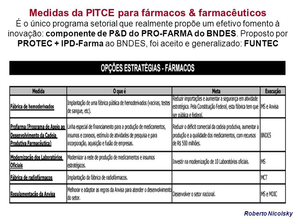 Medidas da PITCE para fármacos & farmacêuticos É o único programa setorial que realmente propõe um efetivo fomento à inovação: componente de P&D do PR