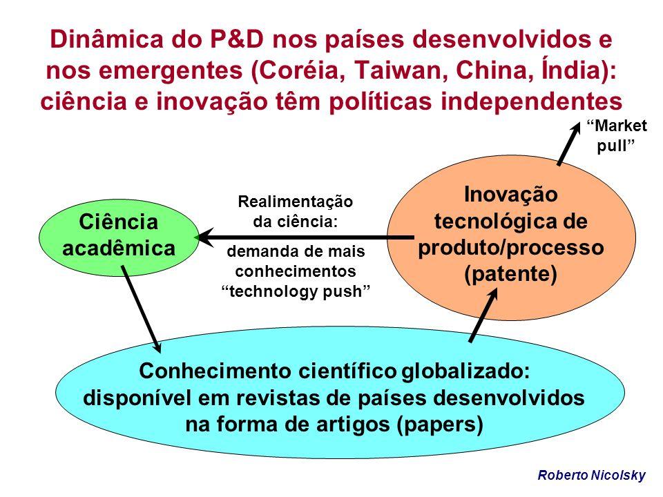Modelo linear: válido para descobertas, em países desenvolvidos, mas de uso generalizado no país descoberta científica descoberta/pesquisa tecnógica (P) desenvolvimento tecnológico (D) produto inovado no mercado Roberto Nicolsky conexão irrealista recursos
