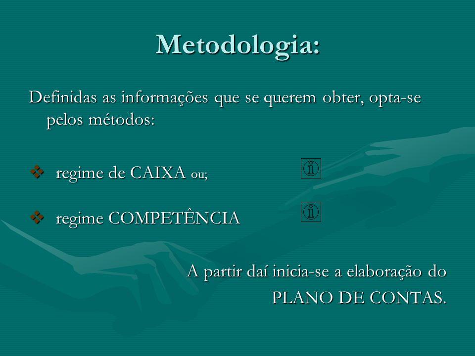 Metodologia: Definidas as informações que se querem obter, opta-se pelos métodos: regime de CAIXA ou; regime de CAIXA ou; regime COMPETÊNCIA regime CO