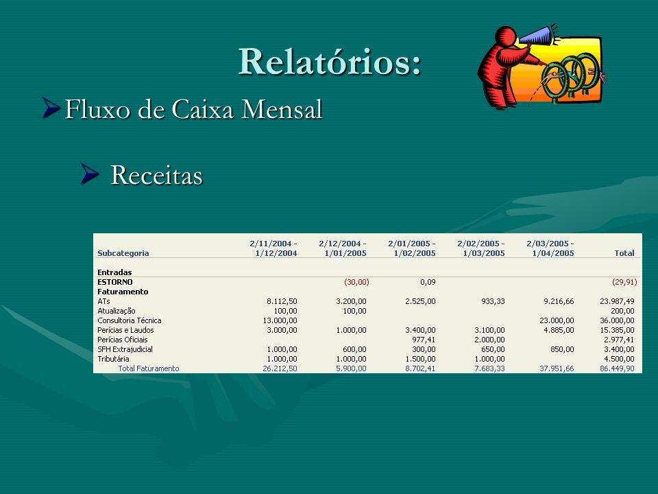 Relatórios: Fluxo de Caixa Mensal Fluxo de Caixa Mensal Receitas Receitas