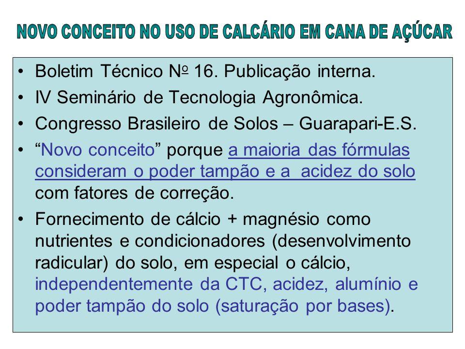 Boletim Técnico N o 16. Publicação interna. IV Seminário de Tecnologia Agronômica. Congresso Brasileiro de Solos – Guarapari-E.S. Novo conceito porque