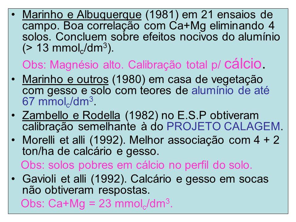 Marinho e Albuquerque (1981) em 21 ensaios de campo. Boa correlação com Ca+Mg eliminando 4 solos. Concluem sobre efeitos nocivos do alumínio (> 13 mmo