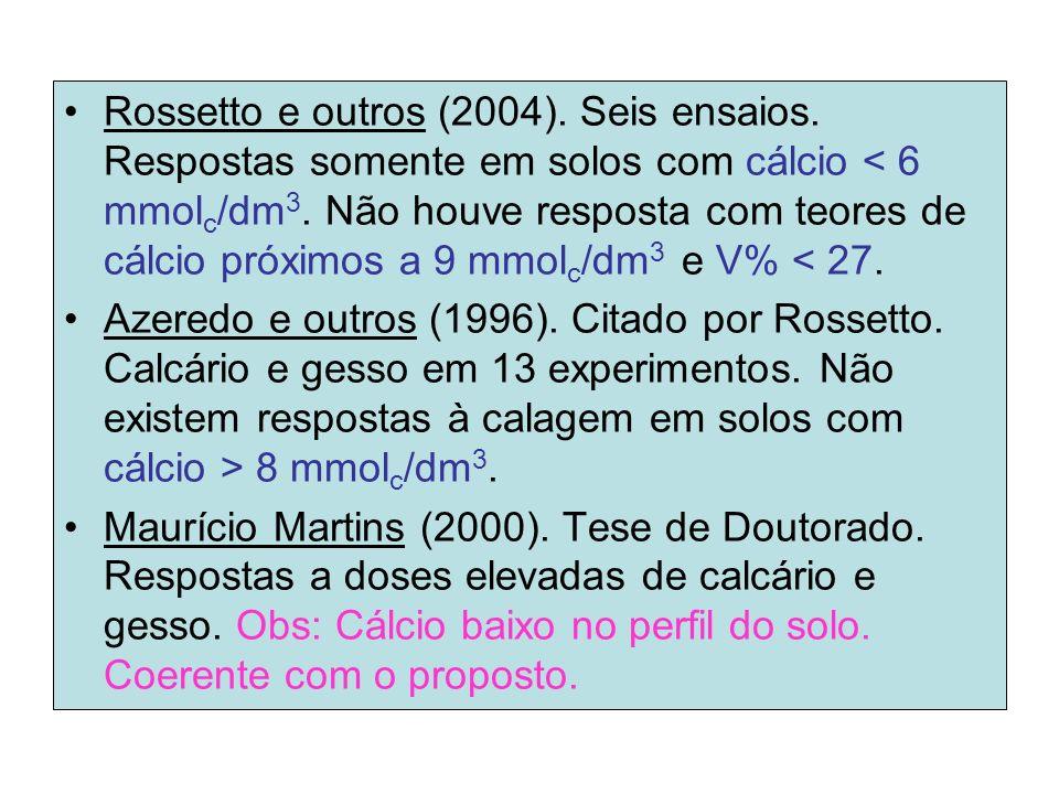 Rossetto e outros (2004). Seis ensaios. Respostas somente em solos com cálcio < 6 mmol c /dm 3. Não houve resposta com teores de cálcio próximos a 9 m