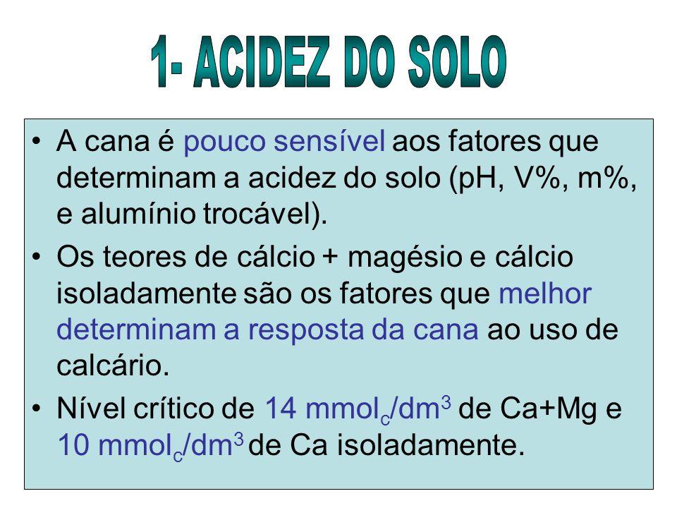 A cana é pouco sensível aos fatores que determinam a acidez do solo (pH, V%, m%, e alumínio trocável). Os teores de cálcio + magésio e cálcio isoladam