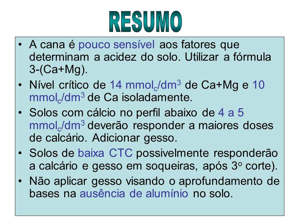 A cana é pouco sensível aos fatores que determinam a acidez do solo. Utilizar a fórmula 3-(Ca+Mg). Nível crítico de 14 mmol c /dm 3 de Ca+Mg e 10 mmol