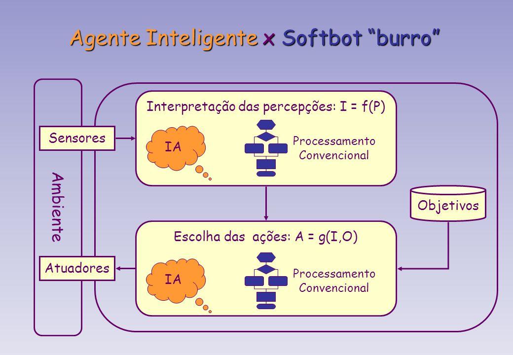 Agente x Objeto Intencionalidade: objetivos próprios Encapsula objetivos próprios (mesmo que implicitamente) além de dados e métodos Autonomia de deci