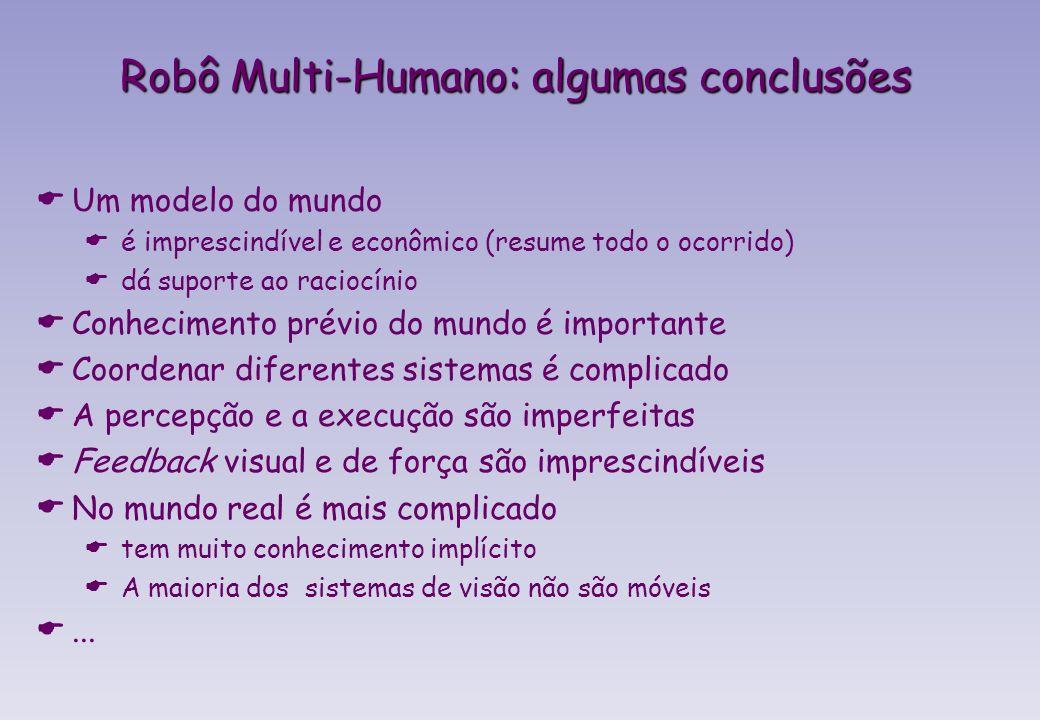 Robô Multi-Humano: regras do jogo Braços Braços não podem ver não devem ouvir o que diz o sistema de visão tem tato pouco refinado podem responder ape