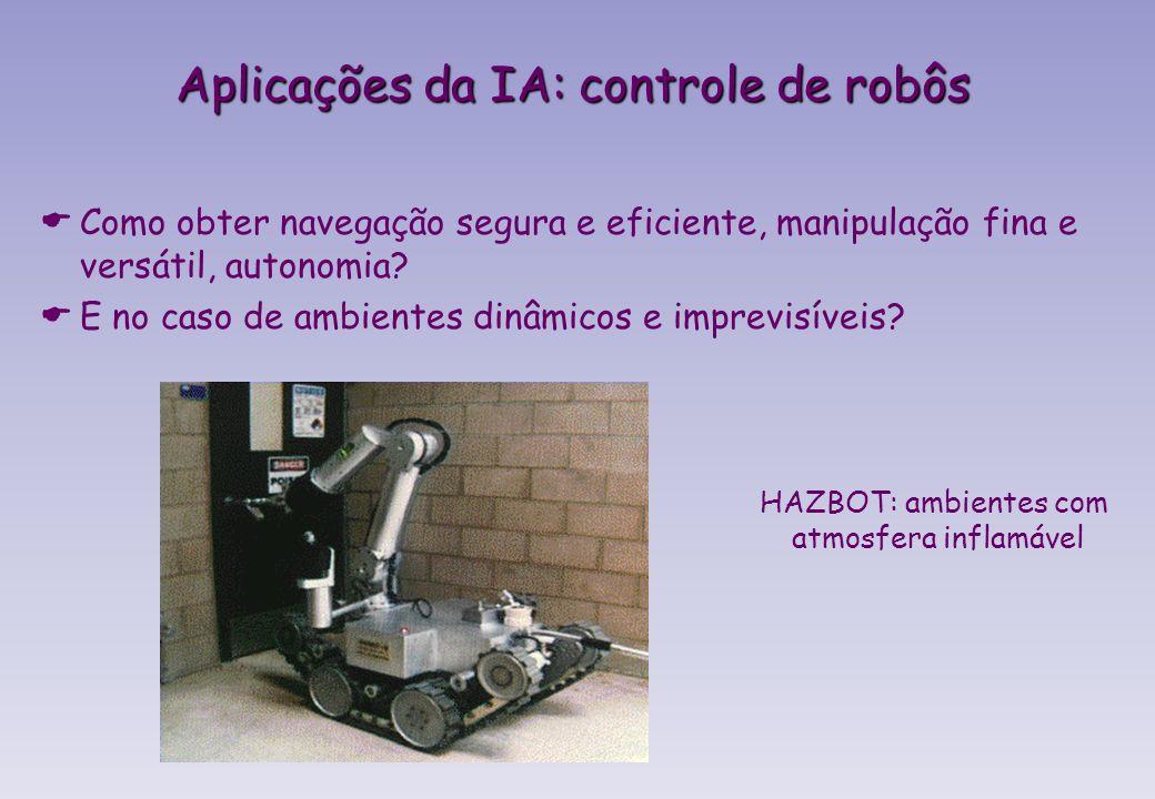 HAZBOT: ambientes com atmosfera inflamável Aplicações da IA: controle de robôs Como obter navegação segura e eficiente, manipulação fina e versátil, autonomia.