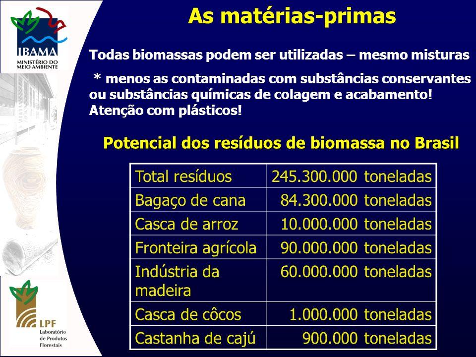 400 t/dia A produção de resíduos vegetais no Brasil é imensa, muitas delas de forma concentrada