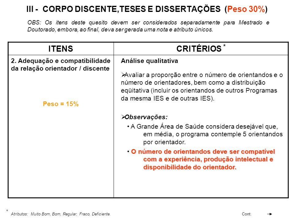 III - CORPO DISCENTE,TESES E DISSERTAÇÕES (Peso 30%) ITENSCRITÉRIOS * 2. Adequação e compatibilidade da relação orientador / discente Peso = 15% Análi