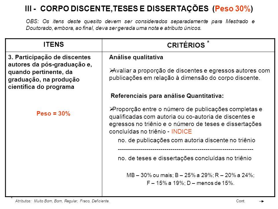 III - CORPO DISCENTE,TESES E DISSERTAÇÕES (Peso 30%) ITENS CRITÉRIOS * 3. Participação de discentes autores da pós-graduação e, quando pertinente, da