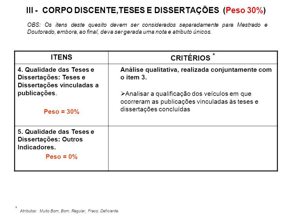III - CORPO DISCENTE,TESES E DISSERTAÇÕES (Peso 30%) ITENS CRITÉRIOS * 4. Qualidade das Teses e Dissertações: Teses e Dissertações vinculadas a public