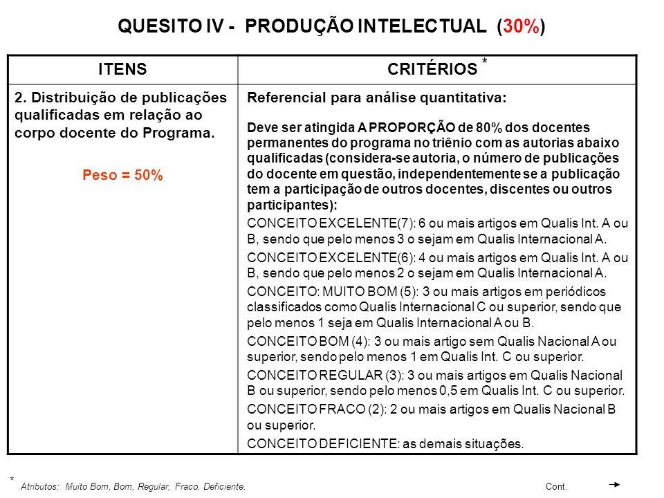 QUESITO IV - PRODUÇÃO INTELECTUAL (30%) ITENSCRITÉRIOS * 2. Distribuição de publicações qualificadas em relação ao corpo docente do Programa. Peso = 5