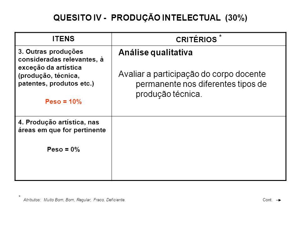 QUESITO IV - PRODUÇÃO INTELECTUAL (30%) ITENS CRITÉRIOS * 3. Outras produções consideradas relevantes, à exceção da artística (produção, técnica, pate