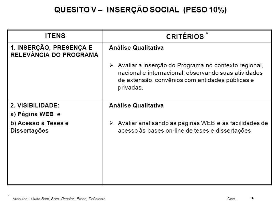 QUESITO V – INSERÇÃO SOCIAL (PESO 10%) ITENS CRITÉRIOS * 1. INSERÇÃO, PRESENÇA E RELEVÂNCIA DO PROGRAMA Análise Qualitativa Avaliar a inserção do Prog
