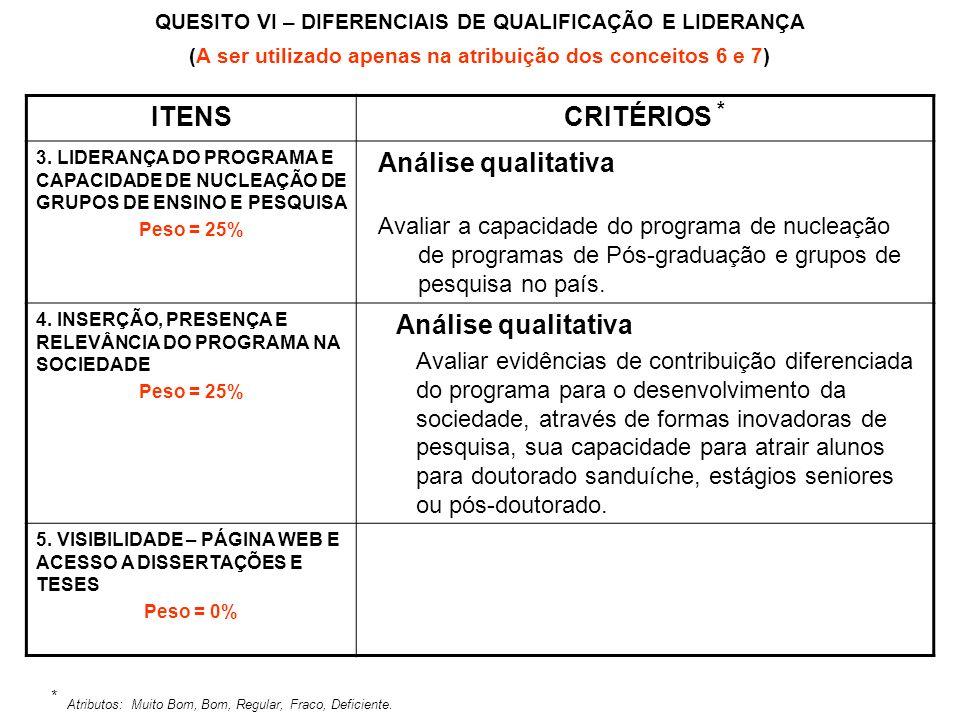 QUESITO VI – DIFERENCIAIS DE QUALIFICAÇÃO E LIDERANÇA (A ser utilizado apenas na atribuição dos conceitos 6 e 7) ITENSCRITÉRIOS * 3. LIDERANÇA DO PROG