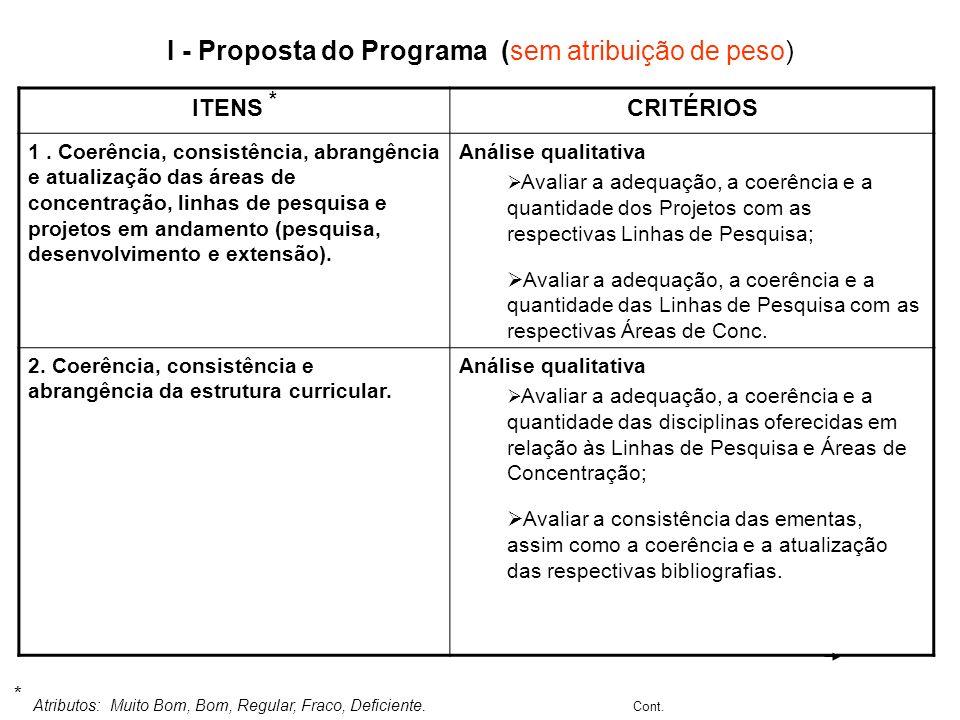 I - Proposta do Programa (sem atribuição de peso) ITENS * CRITÉRIOS 1. Coerência, consistência, abrangência e atualização das áreas de concentração, l