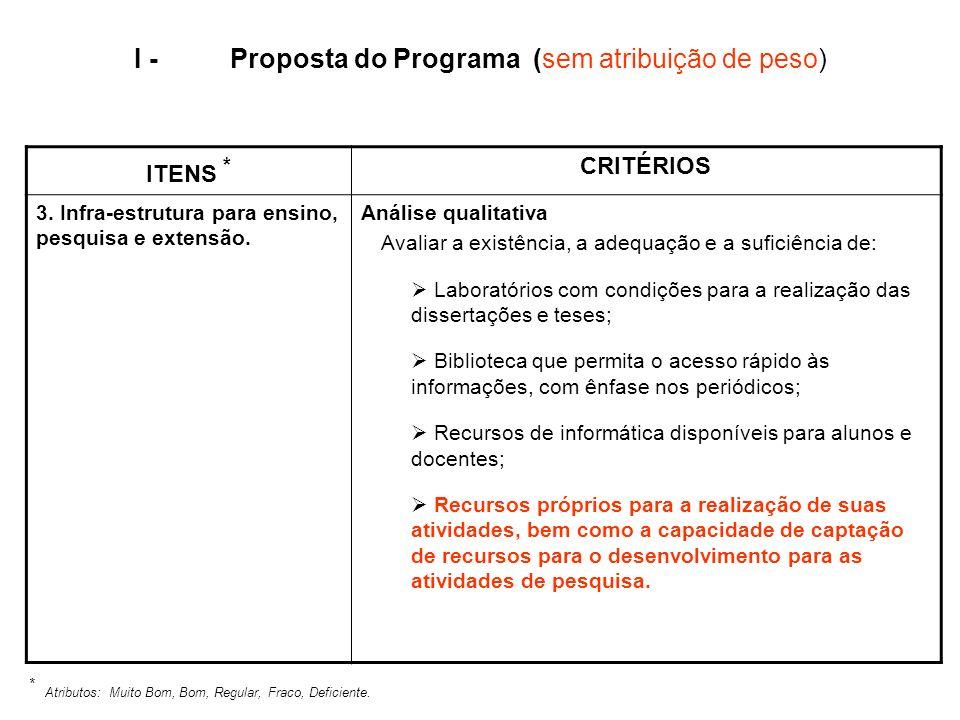 I -Proposta do Programa (sem atribuição de peso) ITENS * CRITÉRIOS 3. Infra-estrutura para ensino, pesquisa e extensão. Análise qualitativa Avaliar a