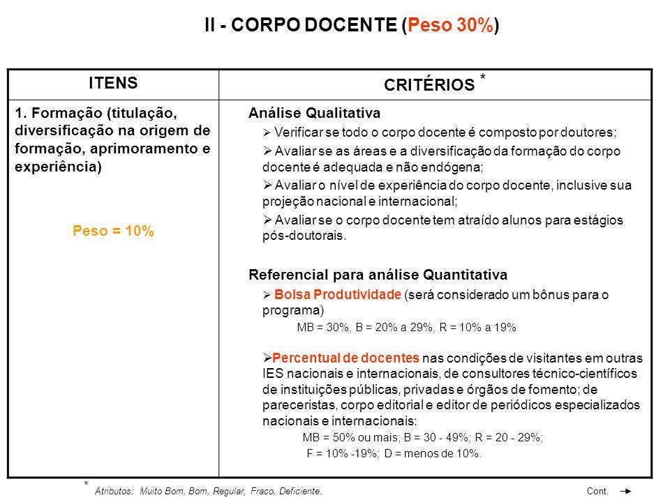 II - CORPO DOCENTE (Peso 30%) ITENS CRITÉRIOS * 1. Formação (titulação, diversificação na origem de formação, aprimoramento e experiência) Peso = 10%