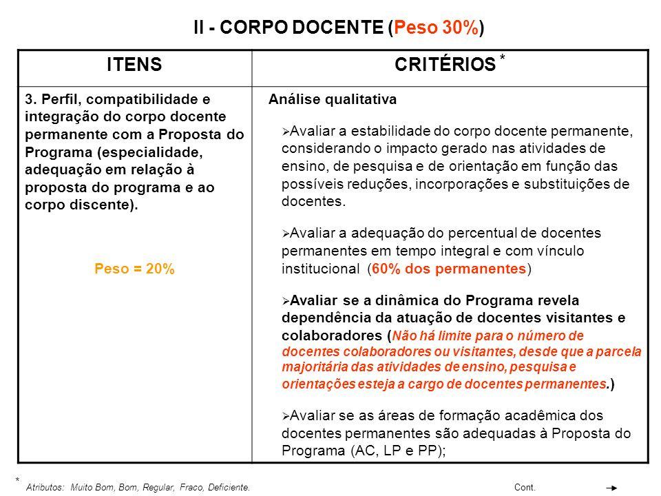 II - CORPO DOCENTE (Peso 30%) ITENSCRITÉRIOS * 3. Perfil, compatibilidade e integração do corpo docente permanente com a Proposta do Programa (especia