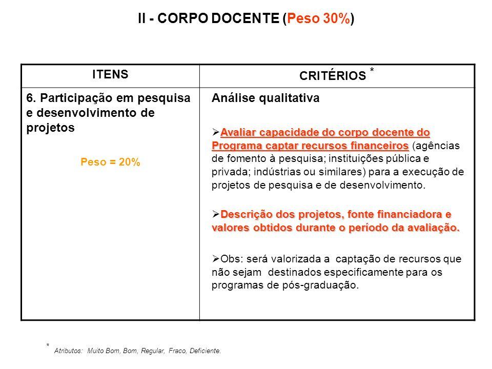 II - CORPO DOCENTE (Peso 30%) ITENS CRITÉRIOS * 6. Participação em pesquisa e desenvolvimento de projetos Peso = 20% Análise qualitativa Avaliar capac