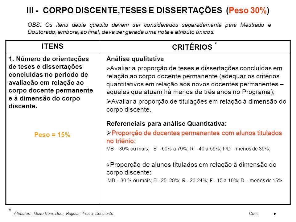 III - CORPO DISCENTE,TESES E DISSERTAÇÕES (Peso 30%) ITENS CRITÉRIOS * 1. Número de orientações de teses e dissertações concluídas no período de avali