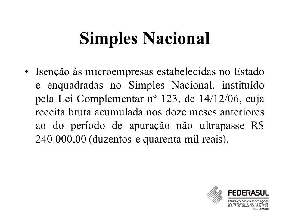 Simples Nacional Isenção às microempresas estabelecidas no Estado e enquadradas no Simples Nacional, instituído pela Lei Complementar nº 123, de 14/12