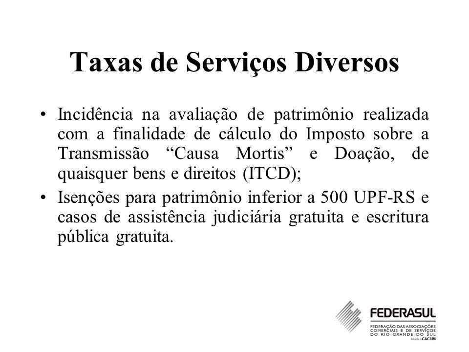 Taxas de Serviços Diversos Incidência na avaliação de patrimônio realizada com a finalidade de cálculo do Imposto sobre a Transmissão Causa Mortis e D