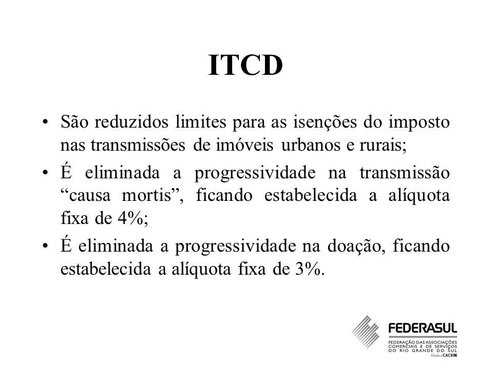 ITCD São reduzidos limites para as isenções do imposto nas transmissões de imóveis urbanos e rurais; É eliminada a progressividade na transmissão caus
