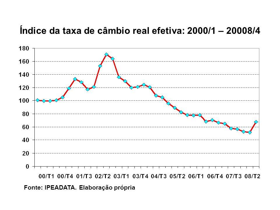 Índice da taxa de câmbio real efetiva: 2000/1 – 20008/4 Fonte: IPEADATA. Elaboração própria