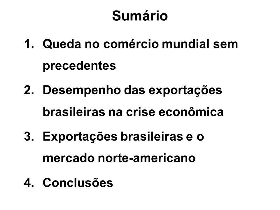 Sumário 1.Queda no comércio mundial sem precedentes 2.Desempenho das exportações brasileiras na crise econômica 3.Exportações brasileiras e o mercado