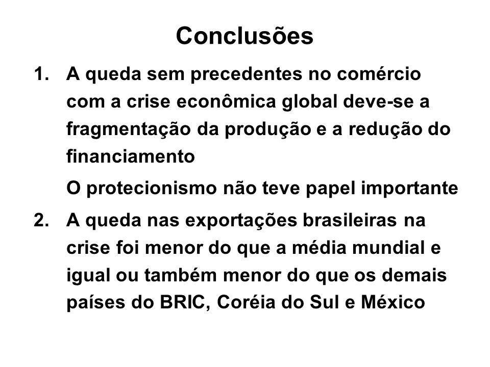Conclusões 1.A queda sem precedentes no comércio com a crise econômica global deve-se a fragmentação da produção e a redução do financiamento O protec