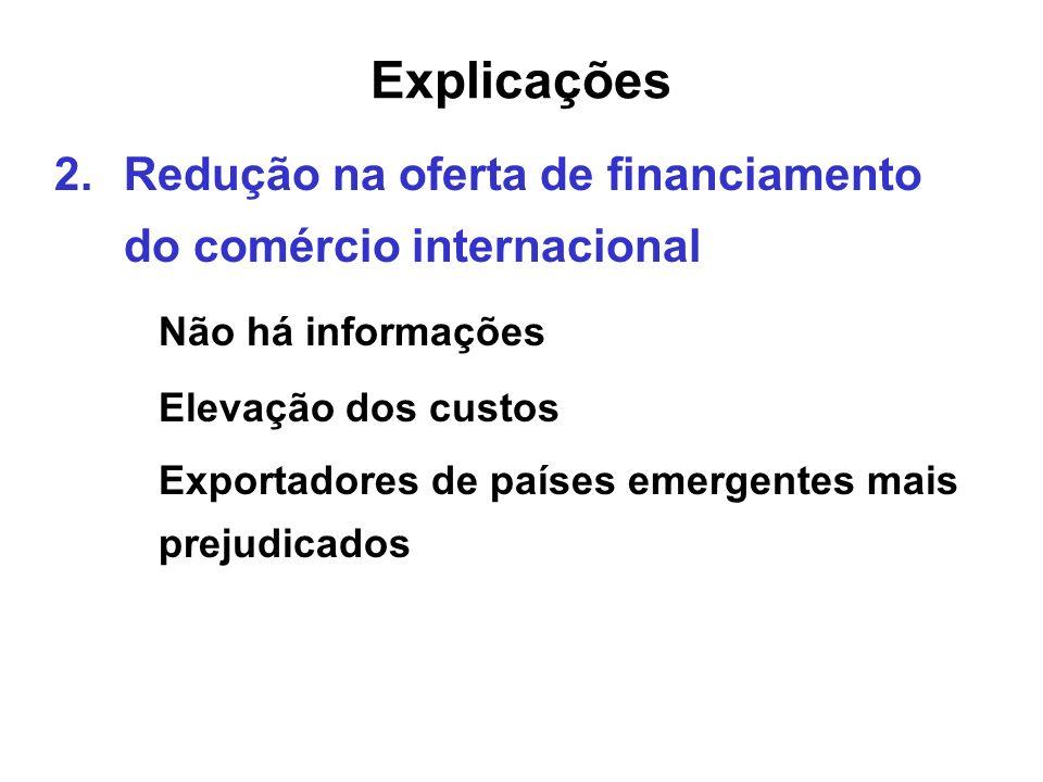 Explicações 2.Redução na oferta de financiamento do comércio internacional Não há informações Elevação dos custos Exportadores de países emergentes ma