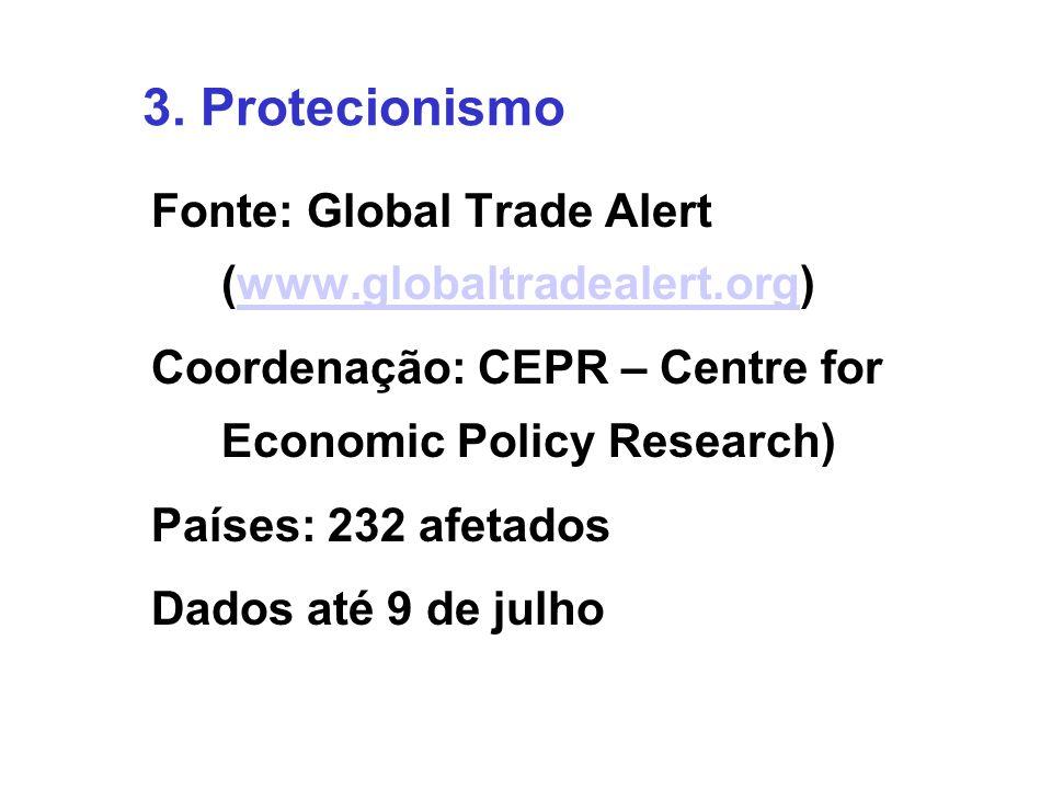 3. Protecionismo Fonte: Global Trade Alert (www.globaltradealert.org)www.globaltradealert.org Coordenação: CEPR – Centre for Economic Policy Research)
