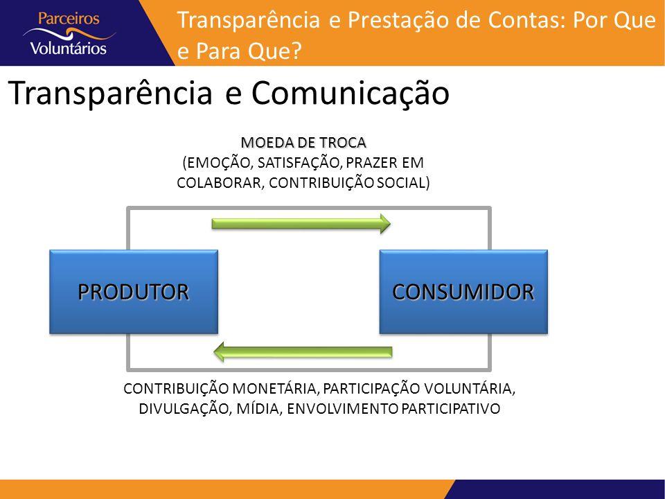 Transparência e Comunicação Transparência e Prestação de Contas: Por Que e Para Que?PRODUTORPRODUTORCONSUMIDORCONSUMIDOR MOEDA DE TROCA (EMOÇÃO, SATIS