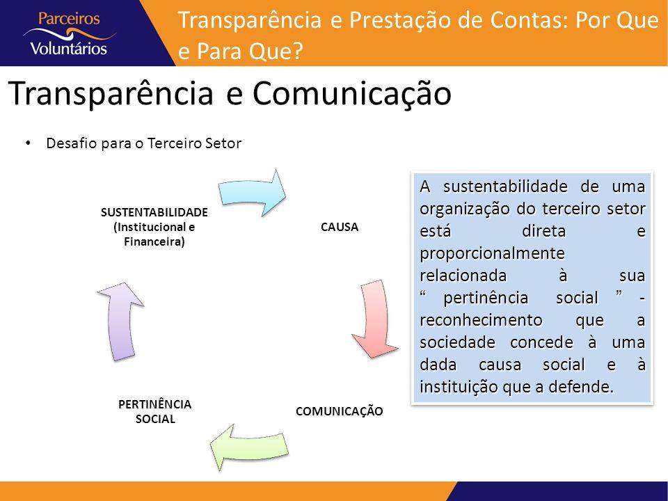 Transparência e Comunicação Transparência e Prestação de Contas: Por Que e Para Que? CAUSA COMUNICAÇÃO PERTINÊNCIA SOCIAL SUSTENTABILIDADE (Institucio