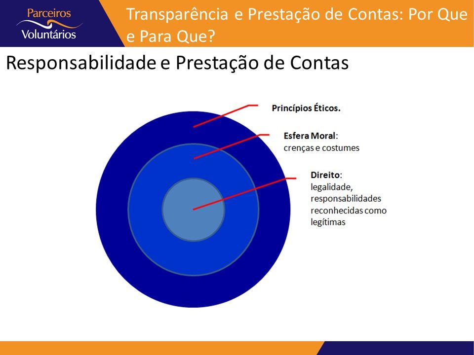 Responsabilidade e Prestação de Contas Transparência e Prestação de Contas: Por Que e Para Que?